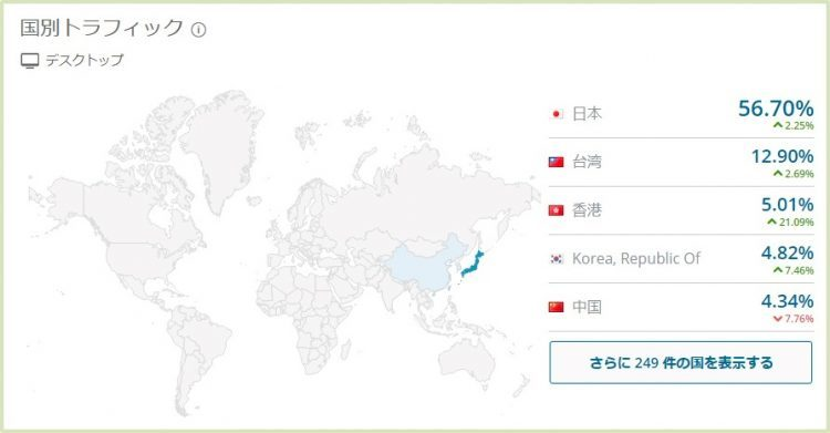 訪問者数5000万以上、ほぼ日本人②